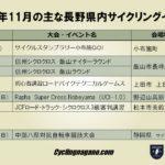 〔お知らせ〕2018年 11月の主な長野県内自転車イベント情報!